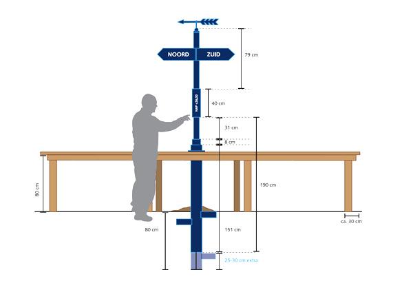 Visualisatie infotafel uitkijkpunt RWZI Hengelo